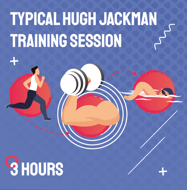 Hugh Jackman' workout