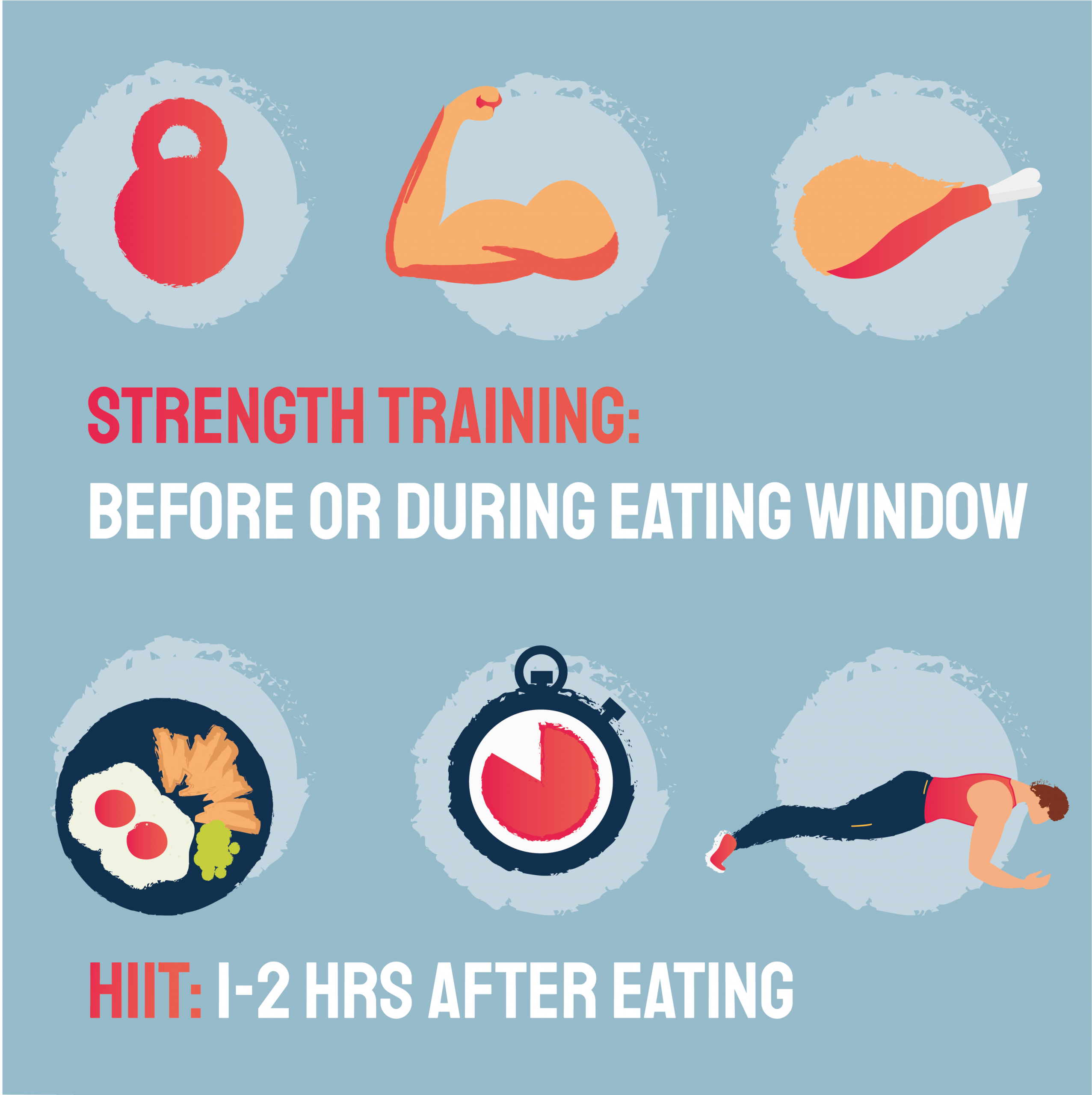 fasting diet while working out