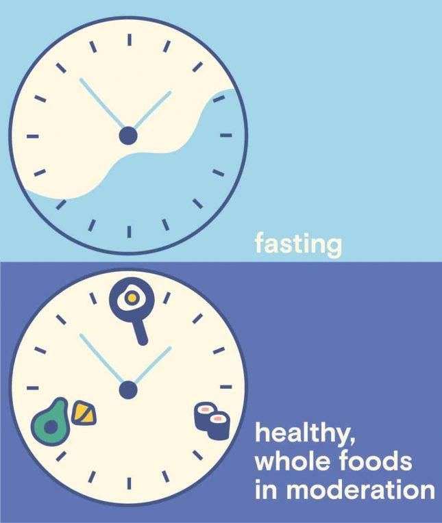 eat stop eat intermittent fasting plan