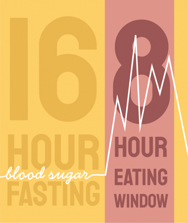 intermittent fasting insulin resistance