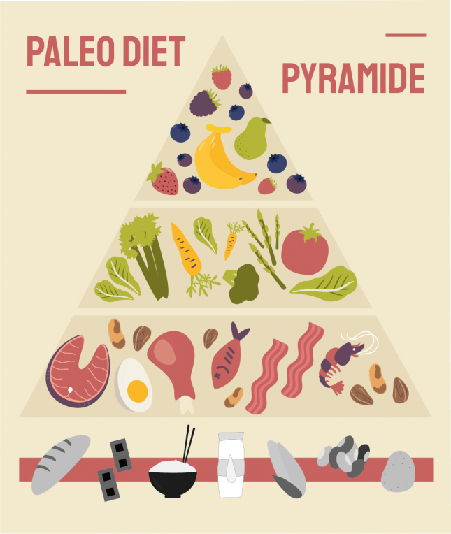 paleo diet and intermittent fasting