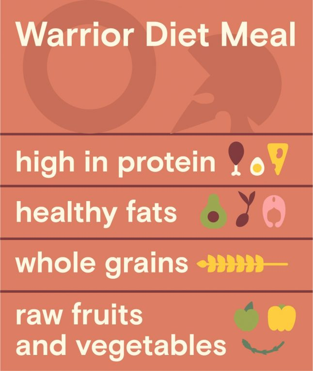 warrior diet meal