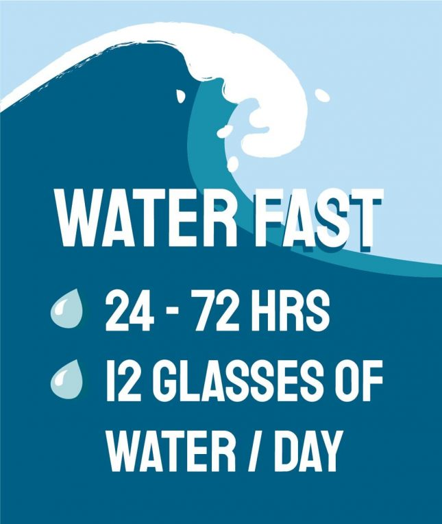 water fasting schedule