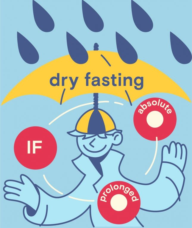 dry fasting science