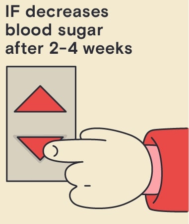 intermittent fasting and high blood sugar