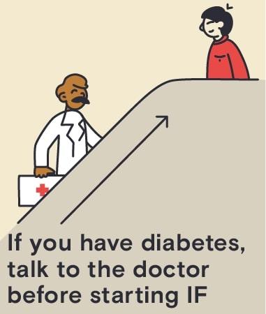 intermittent fasting effect on blood sugar