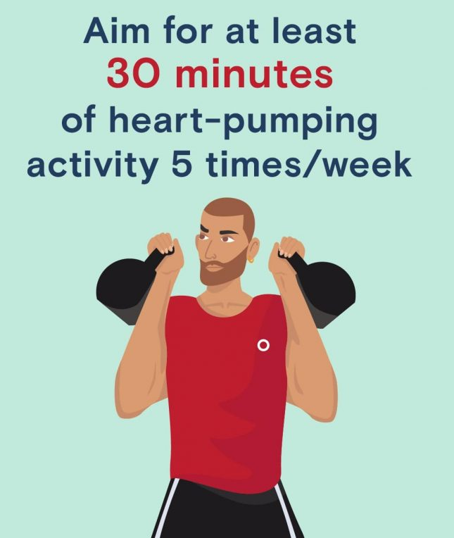 Aim for at least 30 minutes of heart-pumping activity 5 times a week