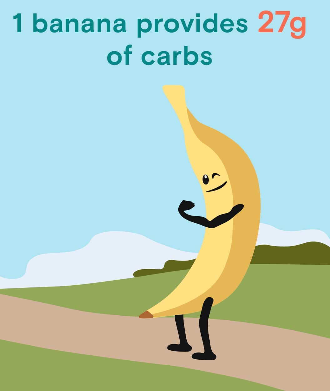 One banana provides 27g of carbs