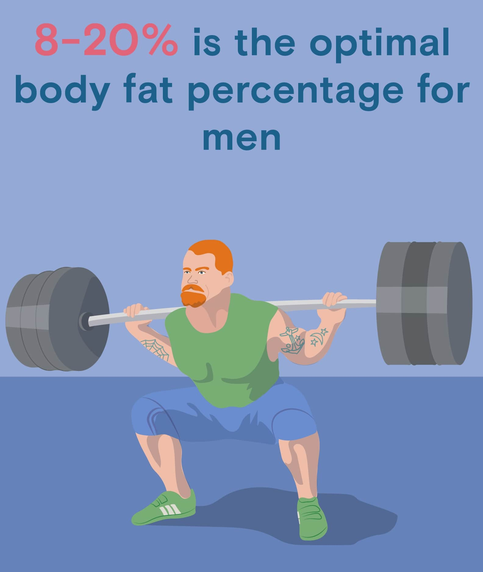 what is the optimal body fat percentage and what is the best way to burn body fat
